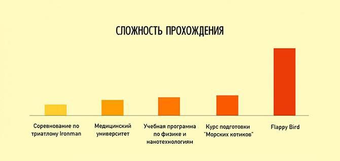 20 правдивых графиков о нашей жизни графики, юмор