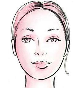 Овал форма лица