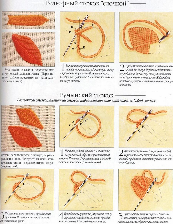 Вышивка крестом самые красивые схемы вышивки 11