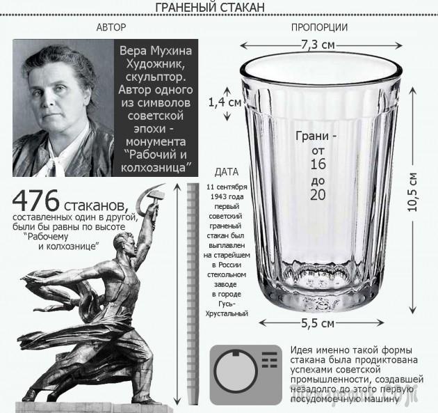 сколько граней у классического граненого стакана