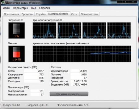 как разгрузить оперативную память