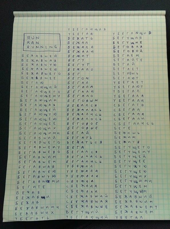 Тонкости и приколы русского языка в картинках прикол, русский язык, факты