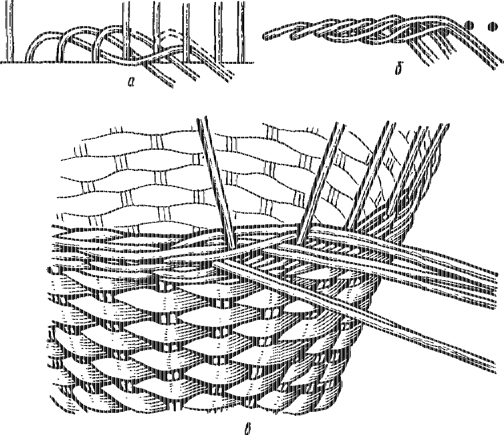 Плетение из газет сложная загибка