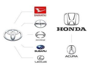 Кому принадлежат мировые автомобильные бренды