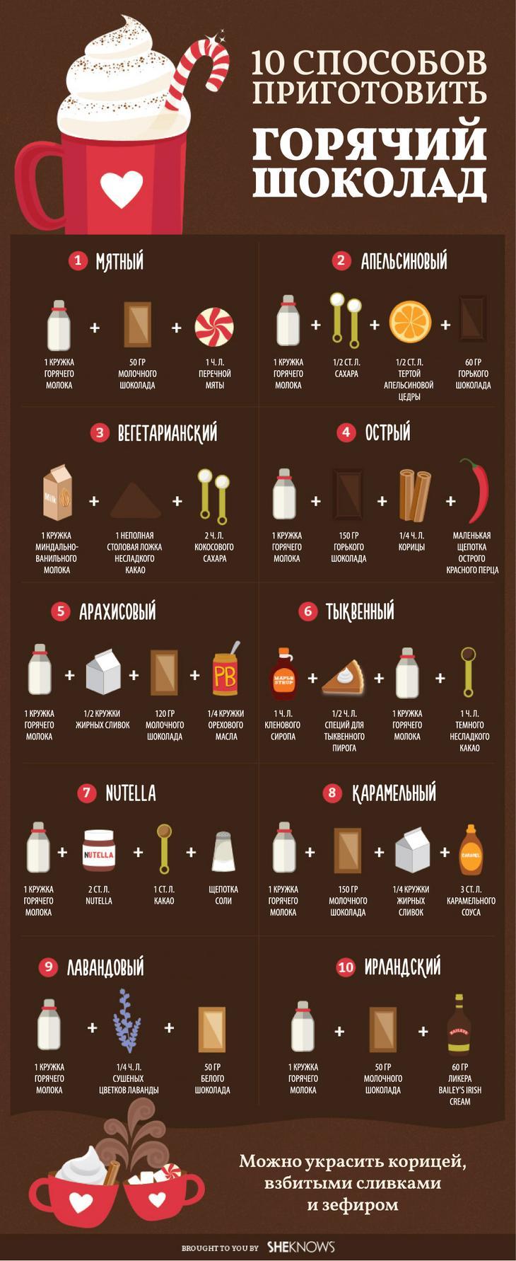 Приготовить горький шоколад в домашних условиях