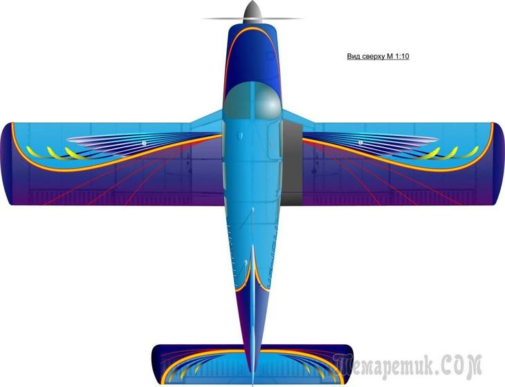 Красивая окраска самолетов