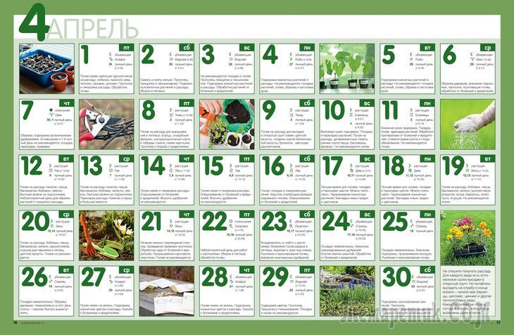 Календарь апрель огород