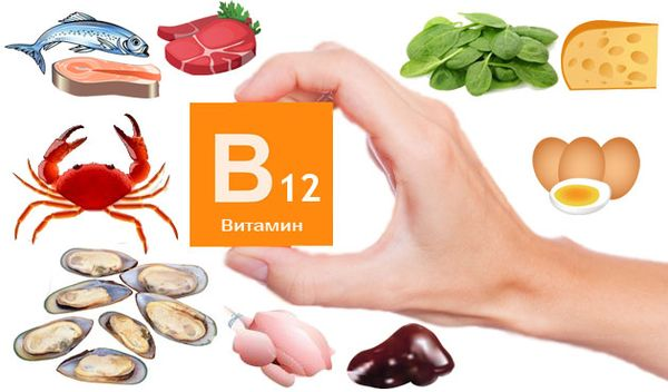 Витамин В12 влияет на рост растения