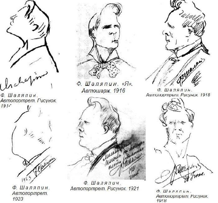 Автопортреты Федора Шаляпина разных лет.