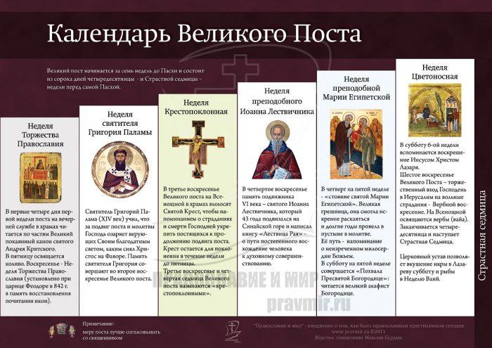 Церковный календарь на 2018 год по месяцам