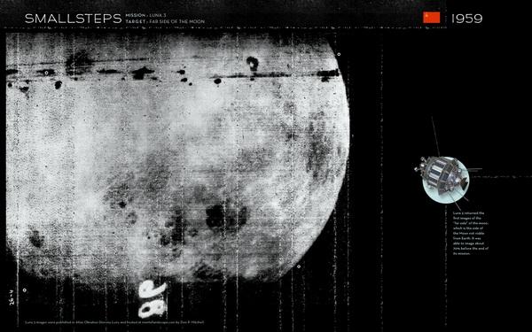 Фото, полученные АМС Луна-3.