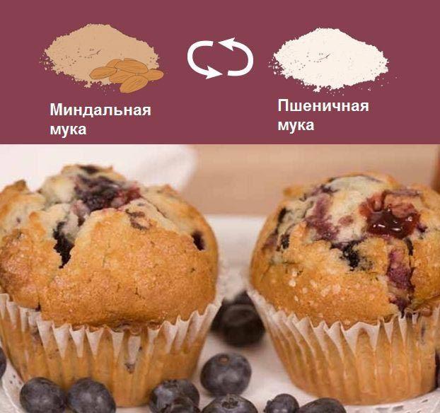 полезные заменители вредных высококалорийных продуктов