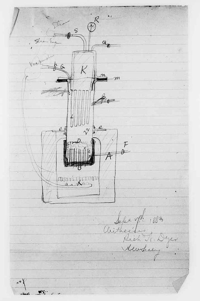 15 изобретений Томаса Эдисона, которые изменили мир