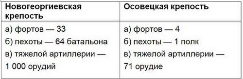Как воевали русские: Атака мертвецов как, воевали, русские, атака, мертвецов