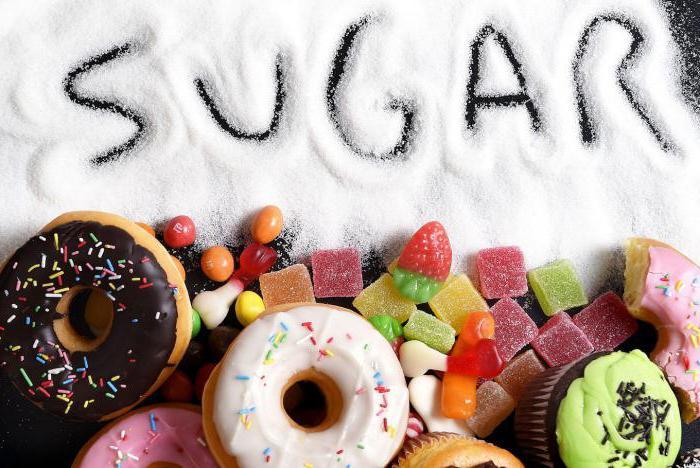 признаки повышения сахара в крови у женщин