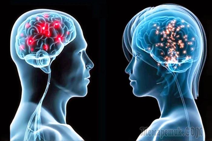 Правая сторона тела: эзотерика и энергетические потоки