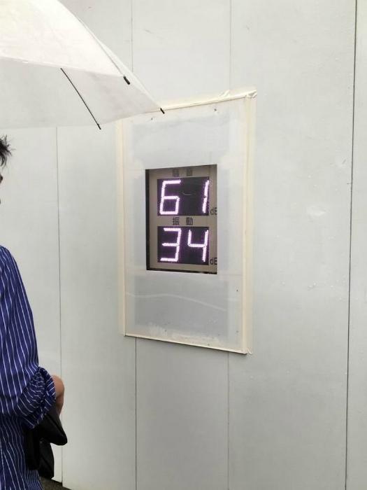 Контроль уровня шума и вибрации на стройке.