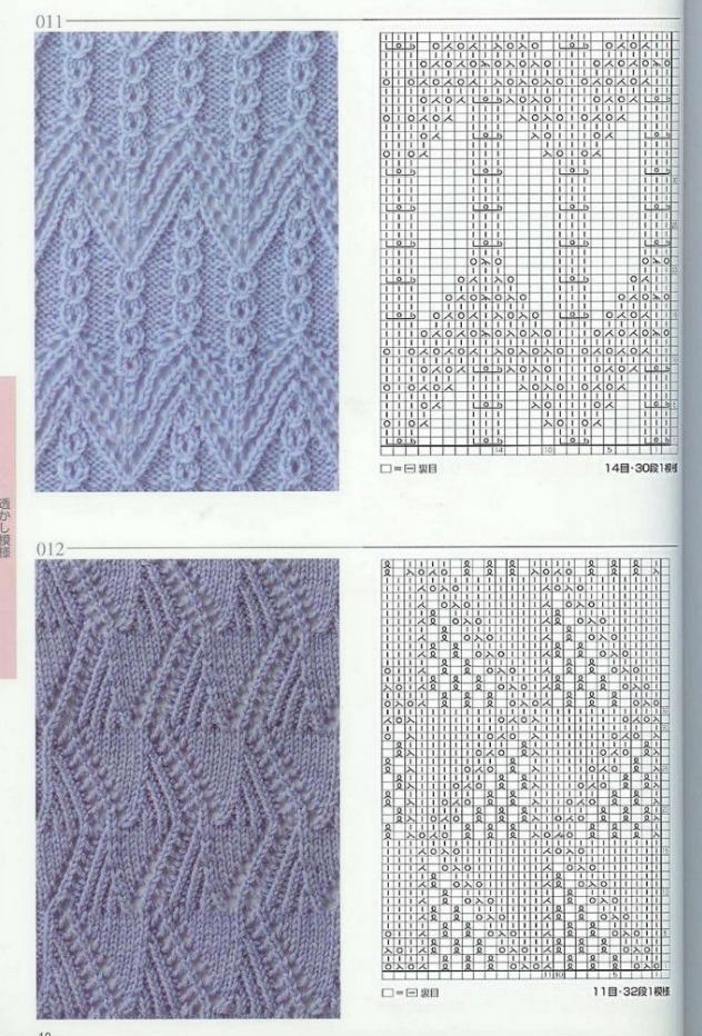 Схемы узоров для вязания женских жилетов спицами, пример 8