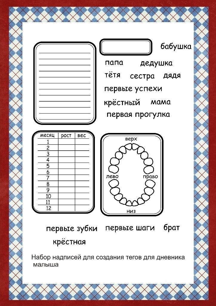 Надписи и вклейки для детского фотоальбома