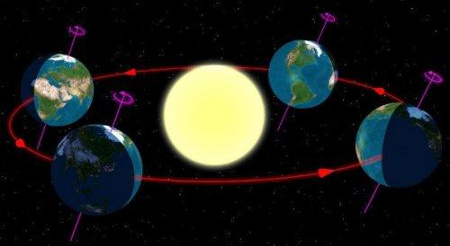 ТОП-25: Шокирующие факты про Землю, которые вы не знали