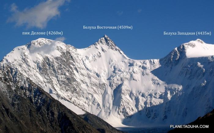 1. Гора Белуха, Алтай
