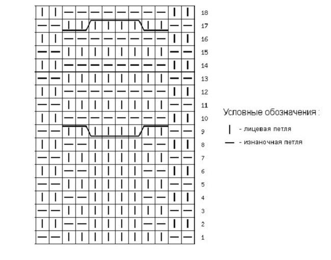 Схема узора с двойным жгутом