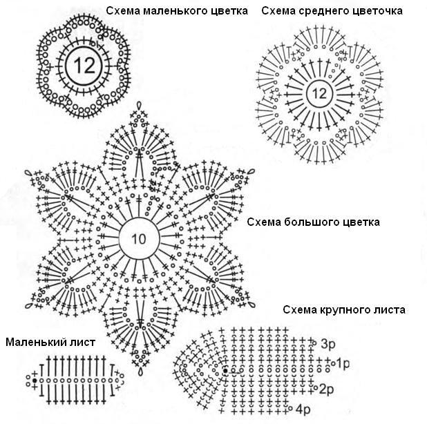 Схемы элементов ирландского кружева, связанных крючком, вариант 3