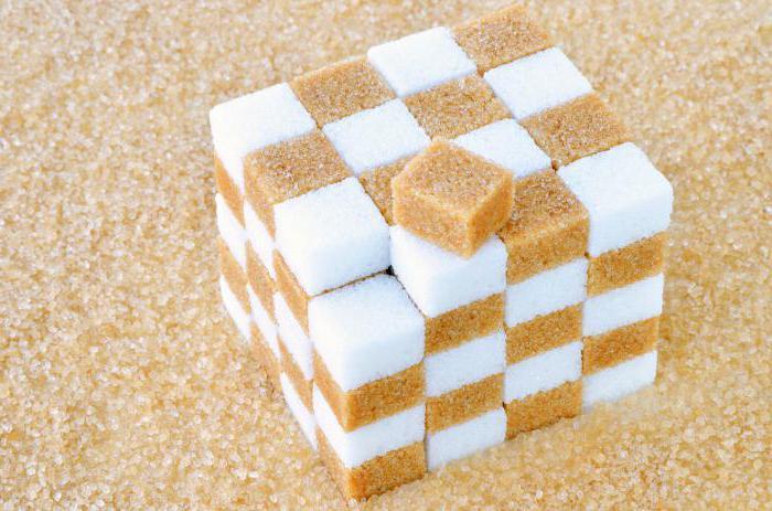 от чего повышается сахар в крови у женщин