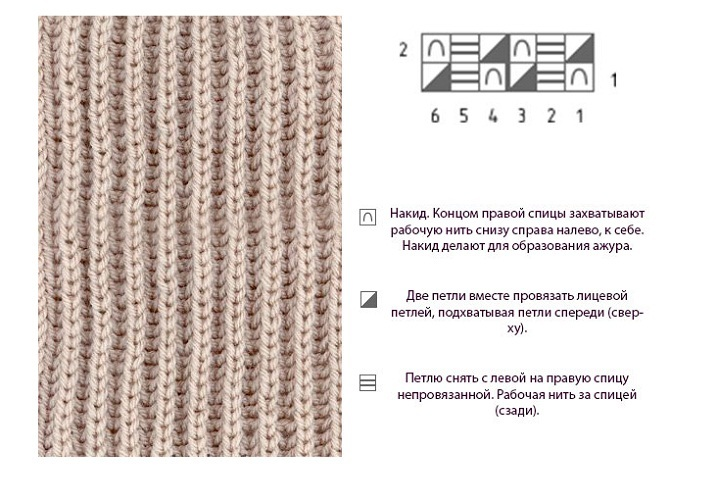 Схема объемной резинки с накидами