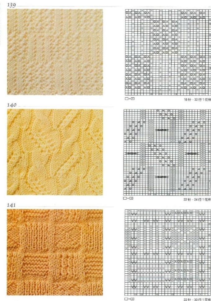 Схемы узоров для вязания женских жилетов спицами, пример 2
