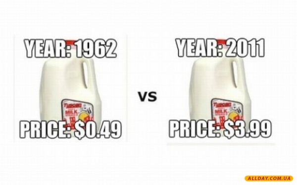 Наглядно об инфляции (18 фото)