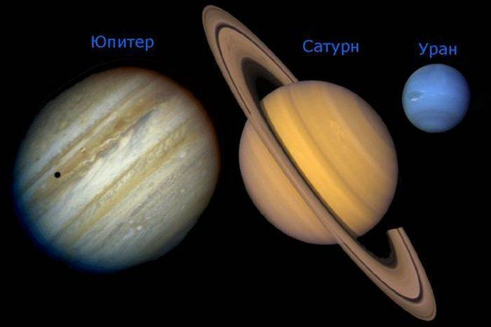 Солнечная система: Юпитер, Сатурн, Уран.