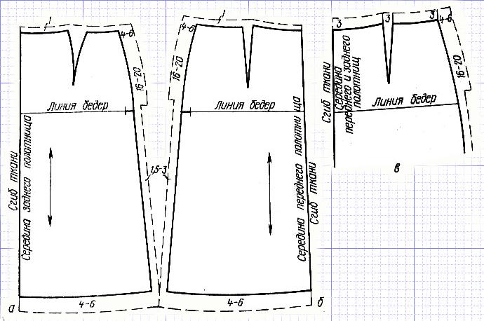 Курсы кройки и шитья в Алмате 50