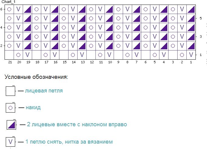 Схема узора английская резинка