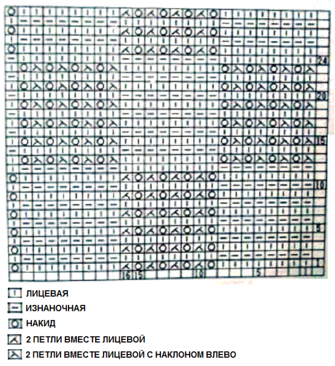 Схема узора с ажуром