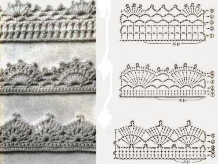 Образец обвязки туники в стиле бохо филейным вязанием крючком