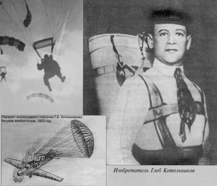 Российские изобретения в истории человечества изобретения, россия