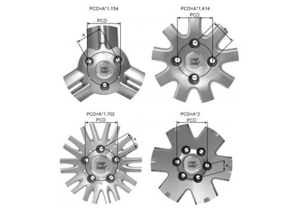 Основные размеры на дисках