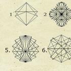 Выберите шаблон и узнай, как работает ваш ум