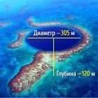 10 загадочных объектов под водой, о которых мало кто знает