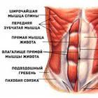 Вакуум упражнение для плоского живота