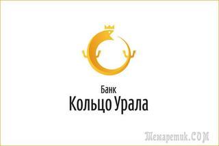 Отзывы о банке и кредитах Банк Кольцо Урала