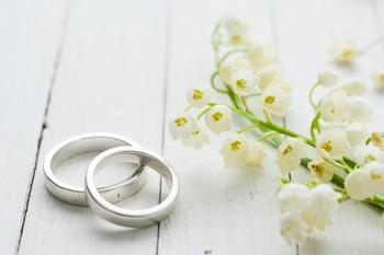 Как по дате рождения рассчитать, сколько у вас будет браков
