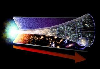 Согласно новой космологической теории Вселенная появляется и исчезает циклично