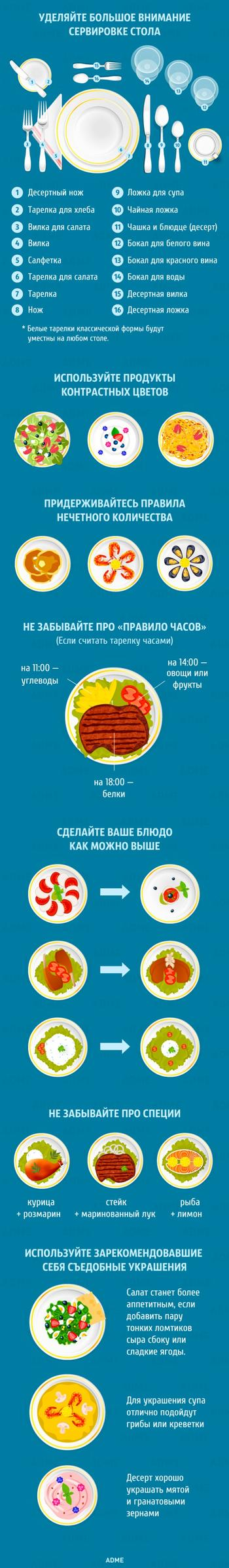7 способов подать еду как настоящий шеф-повар