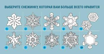 Тест на тип личности: Сказочные снежинки знают все о вас