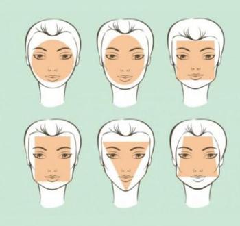 Что форма лица может рассказать о вашем характере?