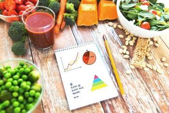 15 советов, которые помогут сократить количество потребляемых калорий