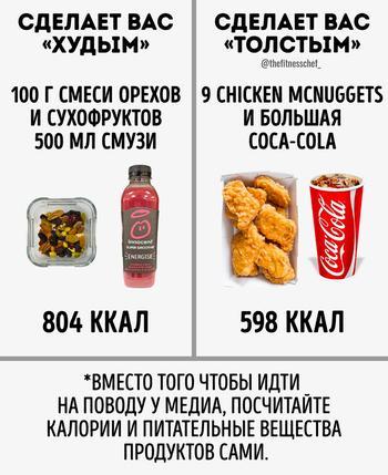 15+ мифов о правильном питании, из-за которых так трудно похудеть