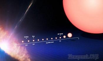 Почему звезды разных размеров? Ответ не так прост, как кажется